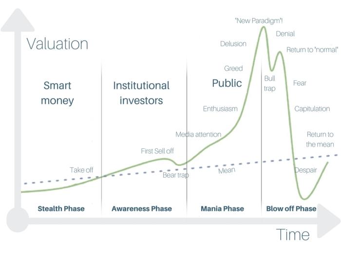 smart-money-slika-1